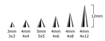 Cone Replacements Size Chart