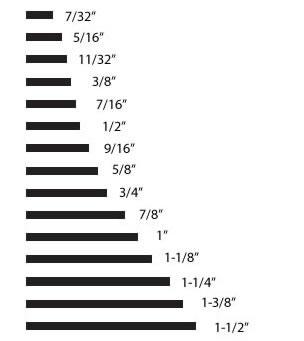 Length Size Chart